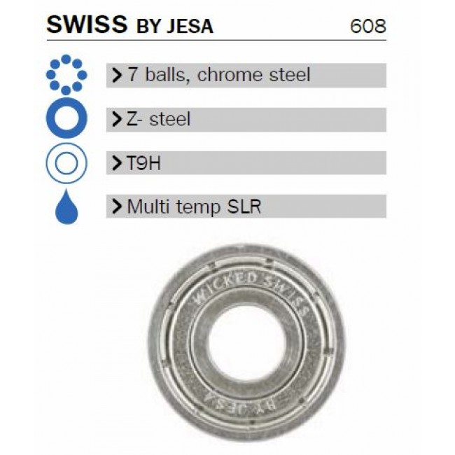 Inlineslager SWISS by Jesa - 16-pack
